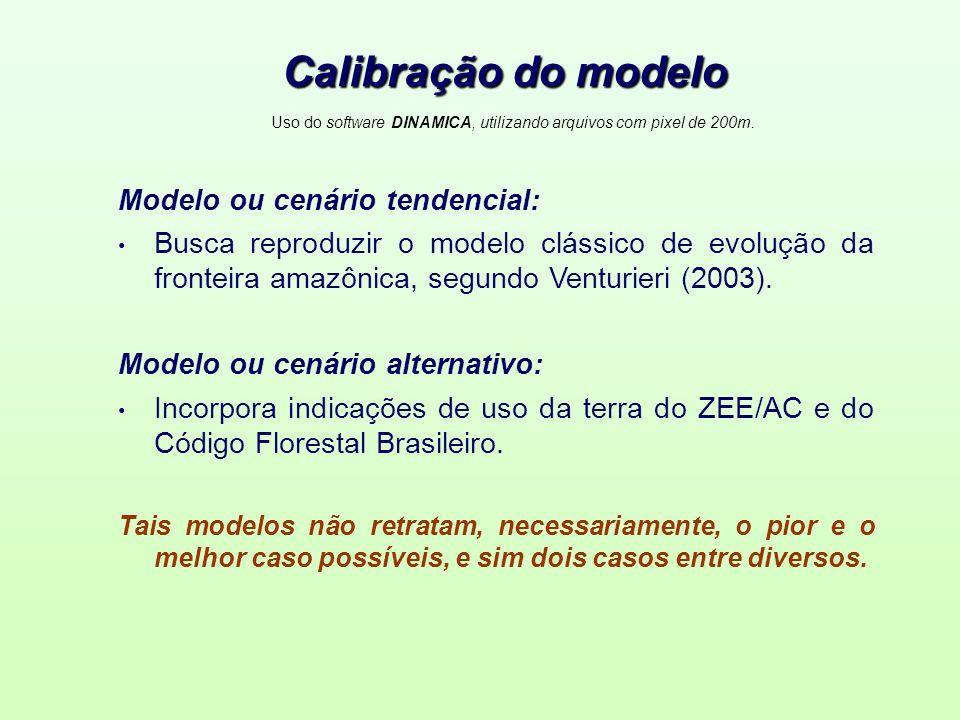 Calibração do modelo Modelo ou cenário tendencial: Busca reproduzir o modelo clássico de evolução da fronteira amazônica, segundo Venturieri (2003).