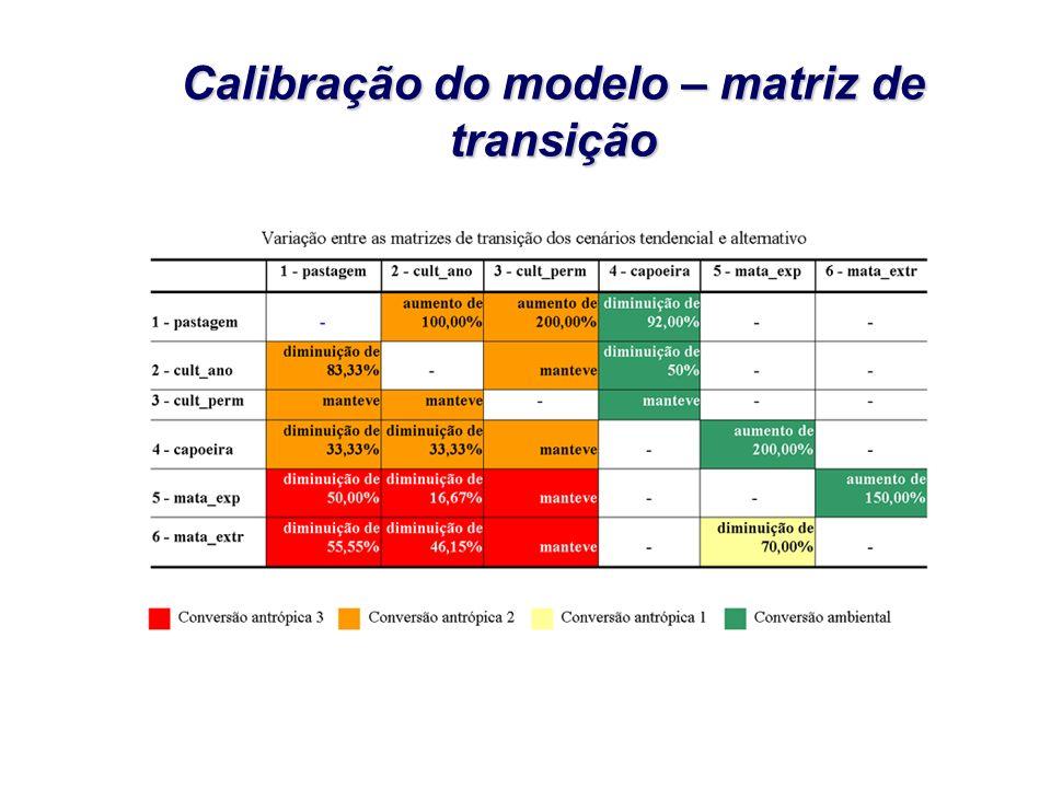 Calibração do modelo – matriz de transição
