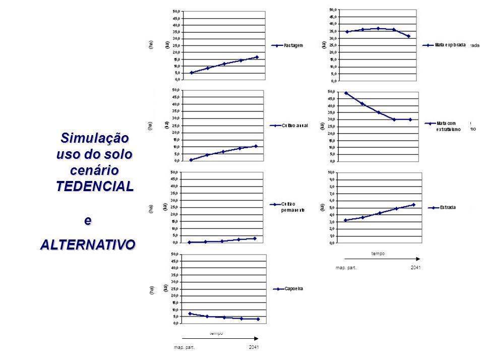 Simulação uso do solo cenário TEDENCIAL map. part. 2041 tempo map. part. 2041 tempo map. part. 2041 tempo map. part. 2041 tempo eALTERNATIVO
