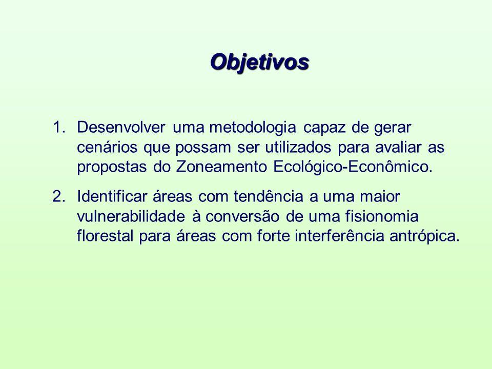 Objetivos 1.Desenvolver uma metodologia capaz de gerar cenários que possam ser utilizados para avaliar as propostas do Zoneamento Ecológico-Econômico.