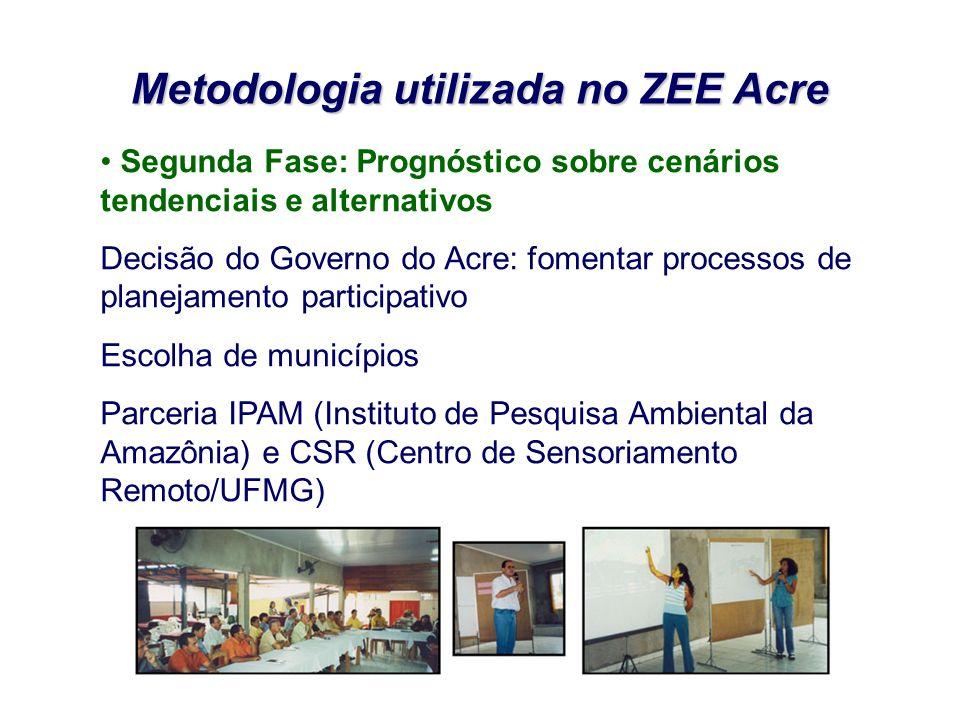 Metodologia utilizada no ZEE Acre Segunda Fase: Prognóstico sobre cenários tendenciais e alternativos Decisão do Governo do Acre: fomentar processos de planejamento participativo Escolha de municípios Parceria IPAM (Instituto de Pesquisa Ambiental da Amazônia) e CSR (Centro de Sensoriamento Remoto/UFMG)
