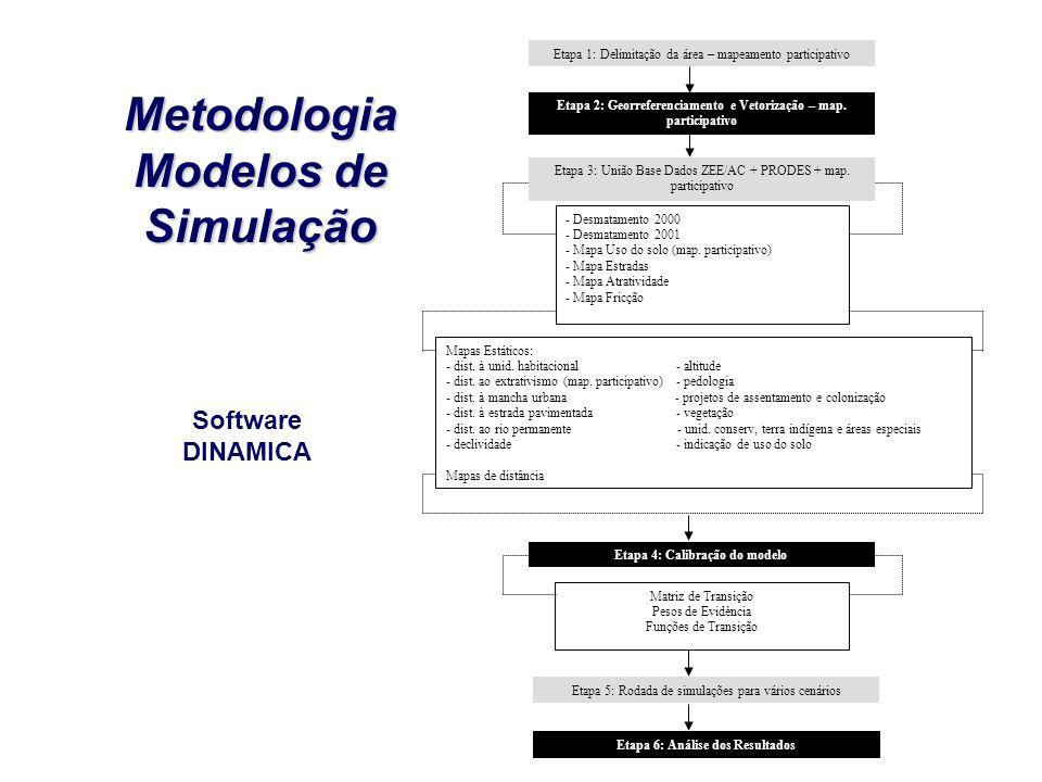 Metodologia Modelos de Simulação Software DINAMICA Etapa 1: Delimitação da área – mapeamento participativo Etapa 2: Georreferenciamento e Vetorização – map.