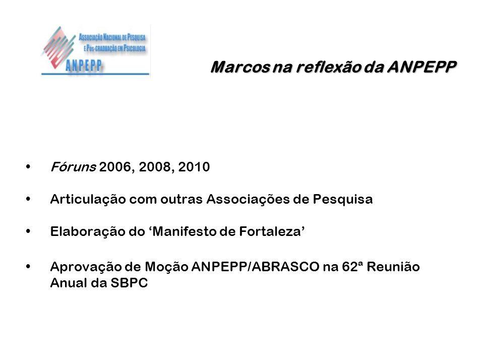 Marcos na reflexão da ANPEPP Fóruns 2006, 2008, 2010 Articulação com outras Associações de Pesquisa Elaboração do Manifesto de Fortaleza Aprovação de