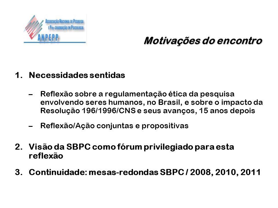 Motivações do encontro Motivações do encontro 1.Necessidades sentidas –Reflexão sobre a regulamentação ética da pesquisa envolvendo seres humanos, no