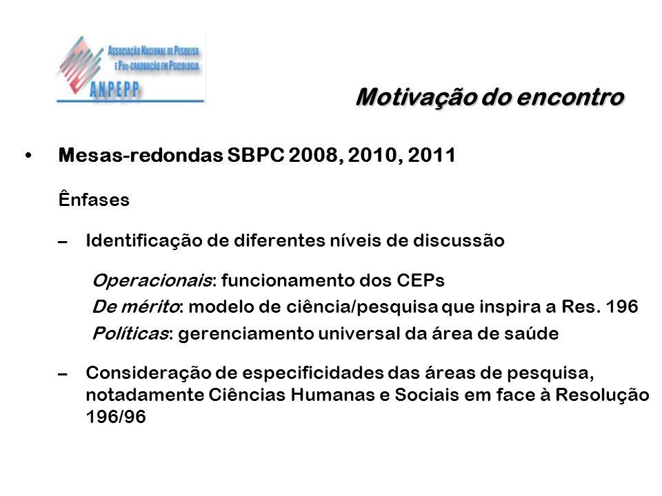 Motivação do encontro Motivação do encontro Mesas-redondas SBPC 2008, 2010, 2011 Ênfases –Identificação de diferentes níveis de discussão Operacionais