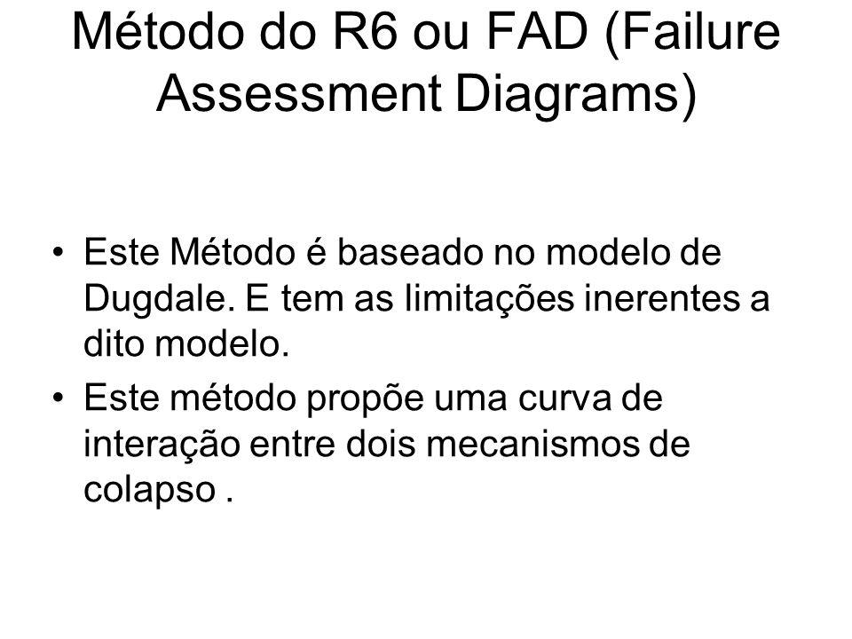 Método do R6 ou FAD (Failure Assessment Diagrams) Este Método é baseado no modelo de Dugdale. E tem as limitações inerentes a dito modelo. Este método