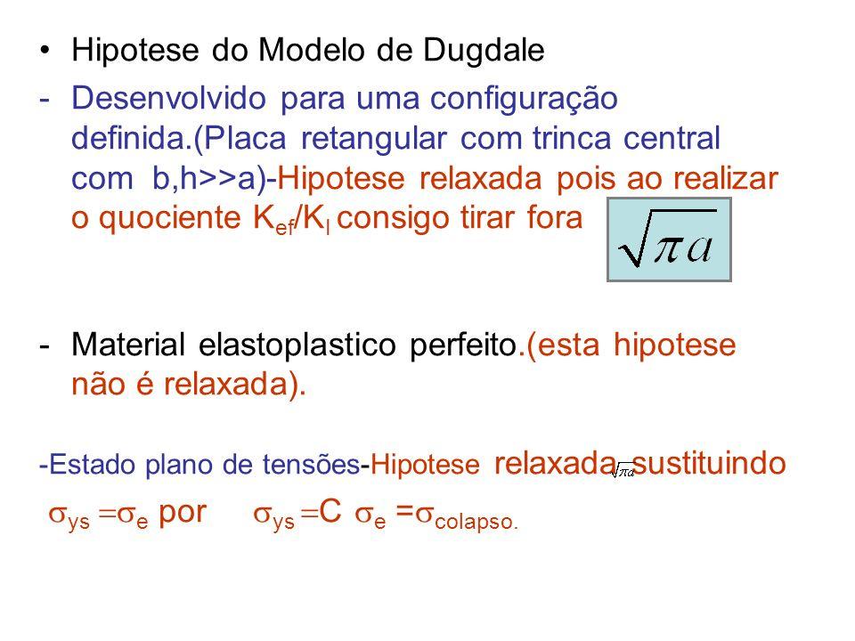 Hipotese do Modelo de Dugdale -Desenvolvido para uma configuração definida.(Placa retangular com trinca central com b,h>>a)-Hipotese relaxada pois ao