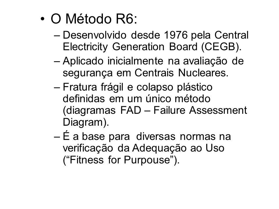 O Método R6: –Desenvolvido desde 1976 pela Central Electricity Generation Board (CEGB). –Aplicado inicialmente na avaliação de segurança em Centrais N