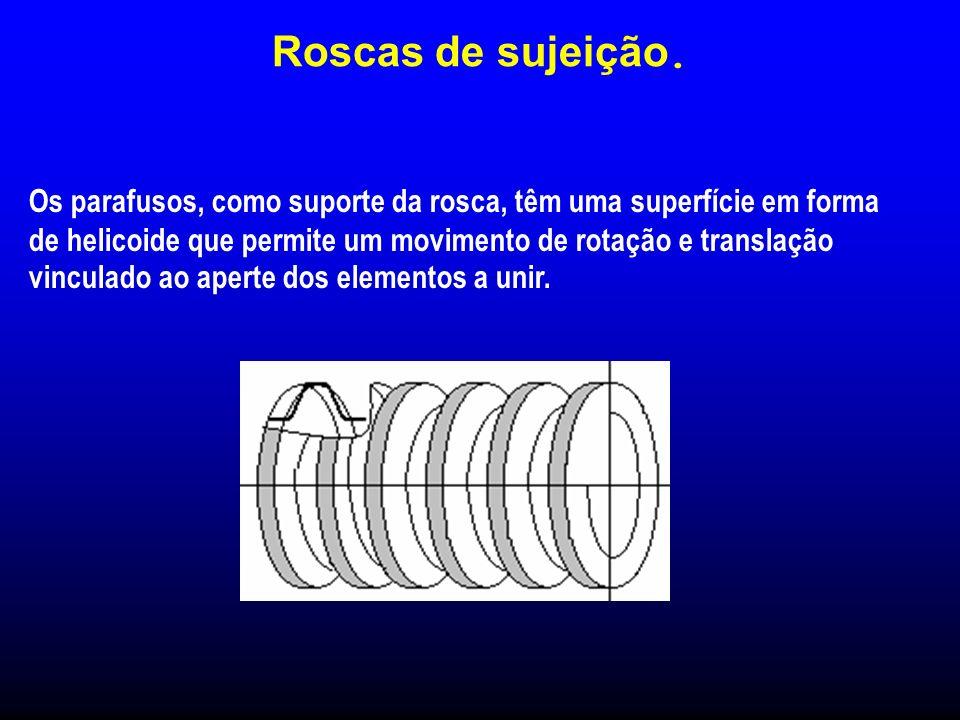 Roscas de sujeição. Os parafusos, como suporte da rosca, têm uma superfície em forma de helicoide que permite um movimento de rotação e translação vin