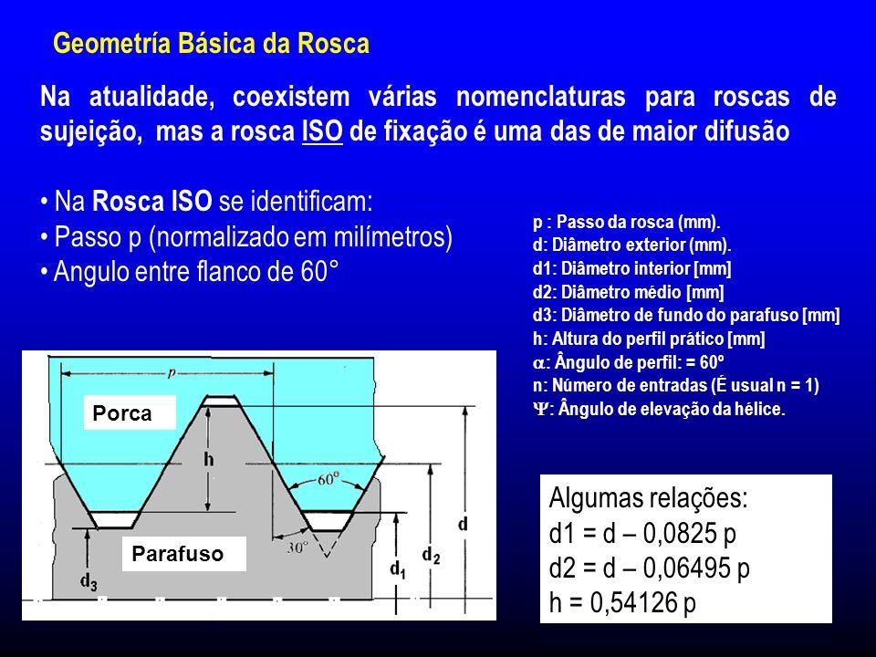 Na atualidade, coexistem várias nomenclaturas para roscas de sujeição, mas a rosca ISO de fixação é uma das de maior difusão Na Rosca ISO se identificam: Passo p (normalizado em milímetros) Angulo entre flanco de 60° Geometría Básica da Rosca p : Passo da rosca (mm).