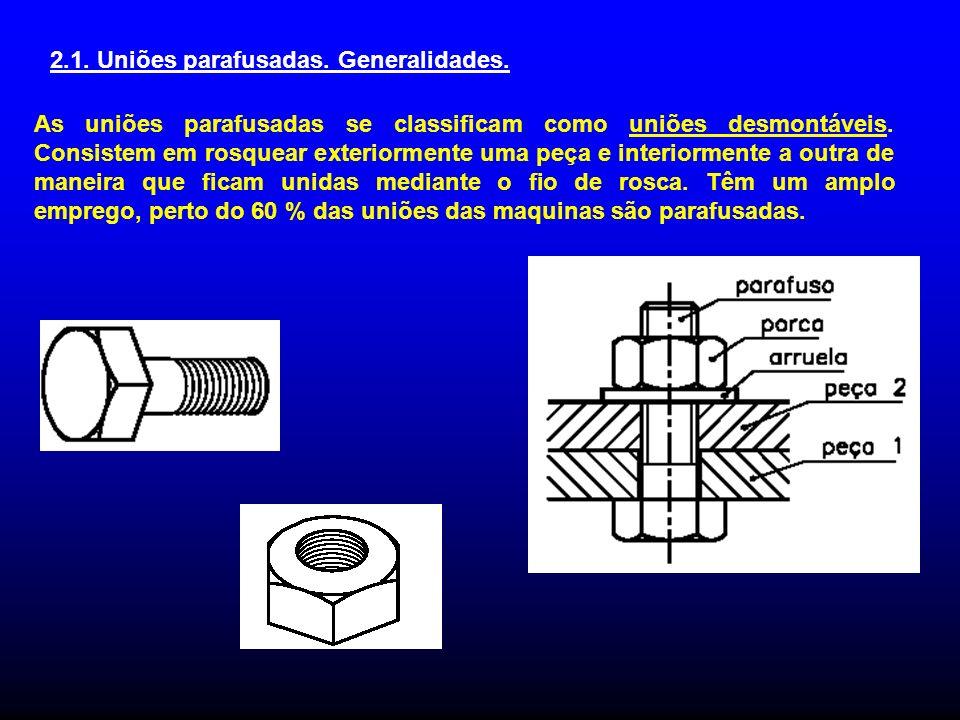 2.1. Uniões parafusadas. Generalidades. As uniões parafusadas se classificam como uniões desmontáveis. Consistem em rosquear exteriormente uma peça e