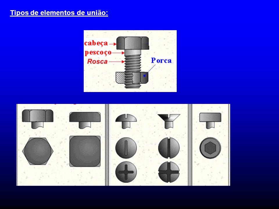 Tipos de elementos de união: