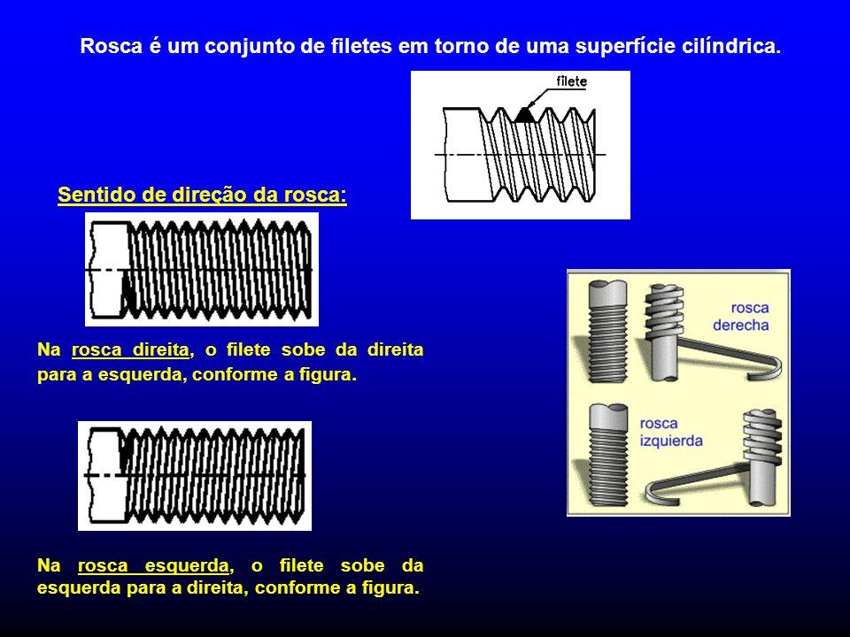 Sentido de direção da rosca: Na rosca direita, o filete sobe da direita para a esquerda, conforme a figura. Na rosca esquerda, o filete sobe da esquer