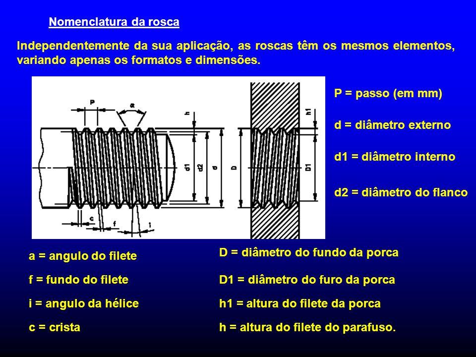 Nomenclatura da rosca Independentemente da sua aplicação, as roscas têm os mesmos elementos, variando apenas os formatos e dimensões. P = passo (em mm