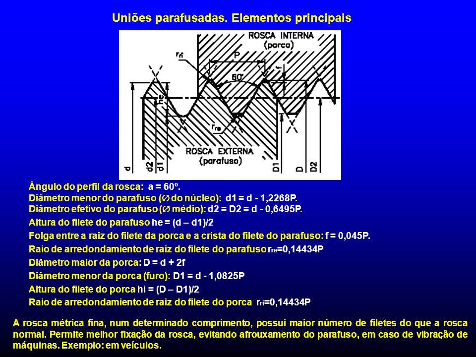 Ângulo do perfil da rosca: a = 60º. Diâmetro menor do parafuso ( do núcleo): d1 = d - 1,2268P. Diâmetro efetivo do parafuso ( médio): d2 = D2 = d - 0,
