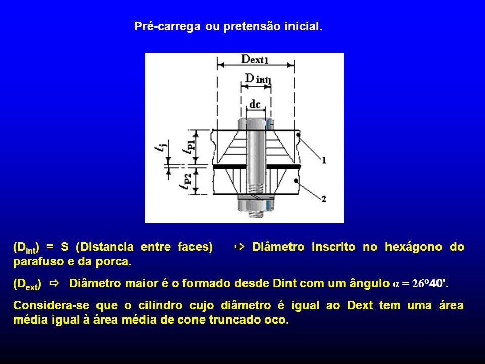 Pré-carrega ou pretensão inicial. (D int ) = S (Distancia entre faces) Diâmetro inscrito no hexágono do parafuso e da porca. (D ext ) Diâmetro maior é