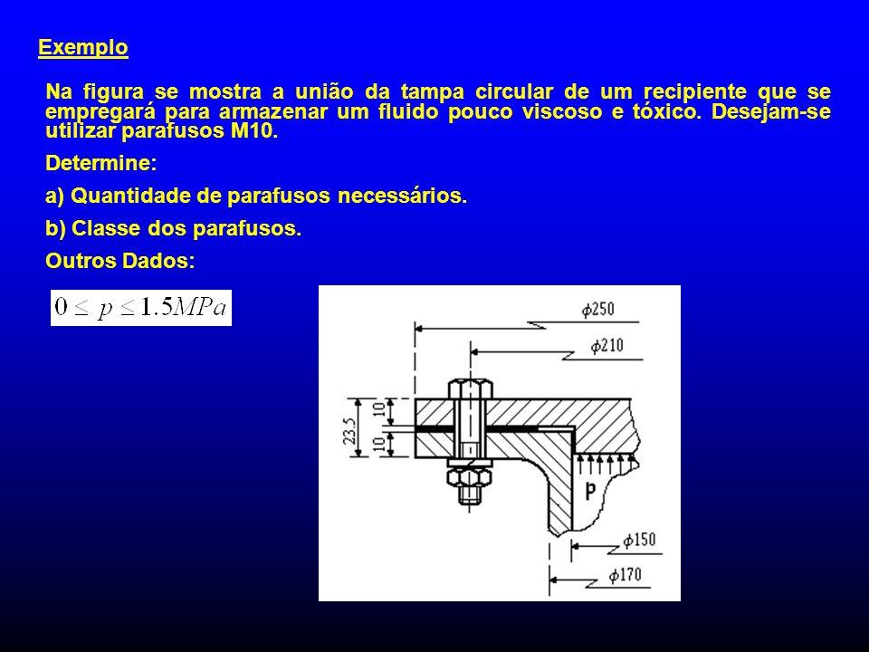 Exemplo Na figura se mostra a união da tampa circular de um recipiente que se empregará para armazenar um fluido pouco viscoso e tóxico. Desejam-se ut
