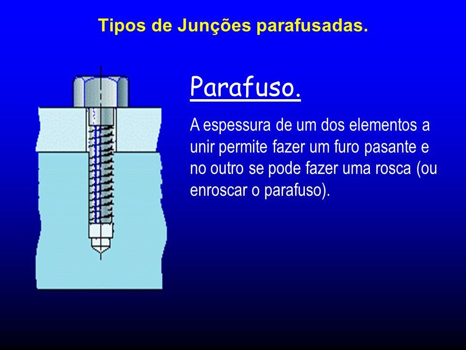 Parafuso. A espessura de um dos elementos a unir permite fazer um furo pasante e no outro se pode fazer uma rosca (ou enroscar o parafuso). Tipos de J