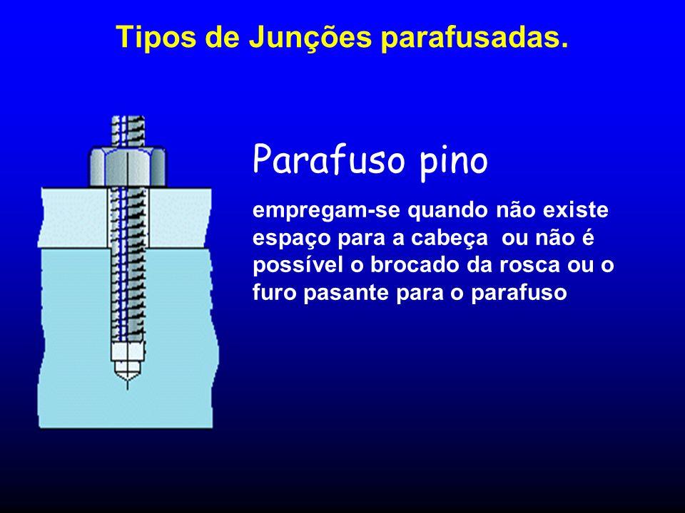 Parafuso pino empregam-se quando não existe espaço para a cabeça ou não é possível o brocado da rosca ou o furo pasante para o parafuso Tipos de Junçõ