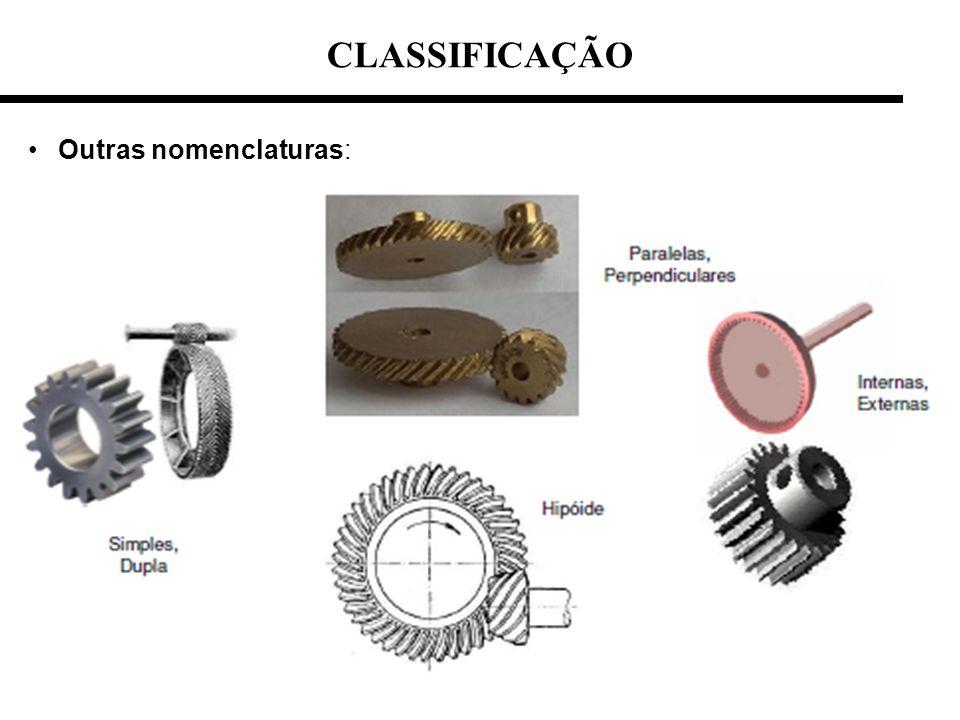 CLASSIFICAÇÃO Outras nomenclaturas: