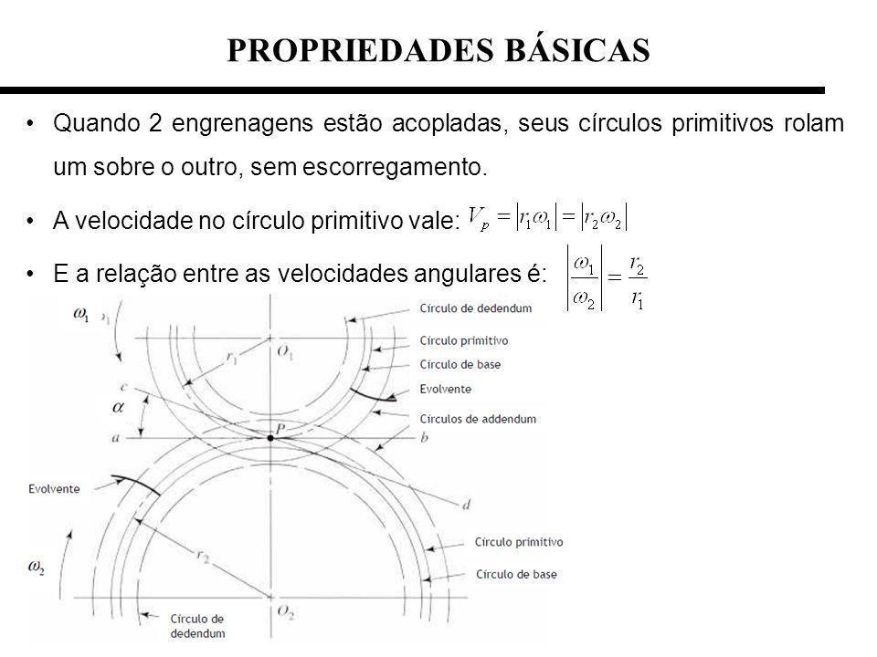 PROPRIEDADES BÁSICAS Quando 2 engrenagens estão acopladas, seus círculos primitivos rolam um sobre o outro, sem escorregamento. A velocidade no círcul