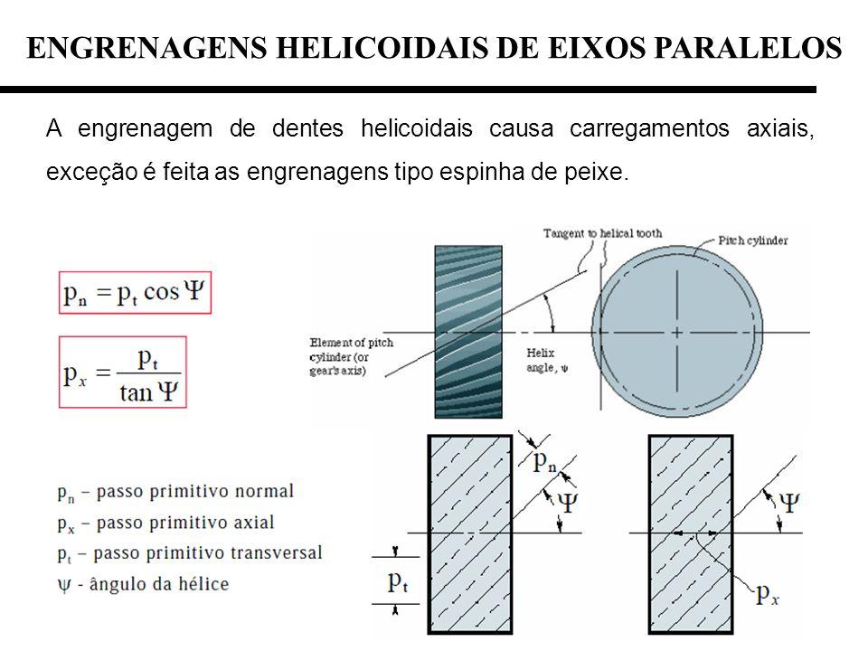 ENGRENAGENS HELICOIDAIS DE EIXOS PARALELOS A engrenagem de dentes helicoidais causa carregamentos axiais, exceção é feita as engrenagens tipo espinha