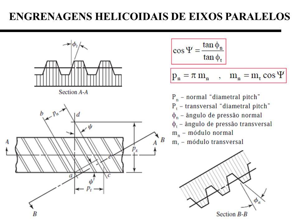ENGRENAGENS HELICOIDAIS DE EIXOS PARALELOS