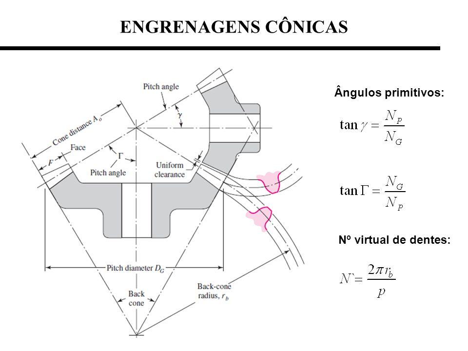 ENGRENAGENS CÔNICAS Nº virtual de dentes: Ângulos primitivos: