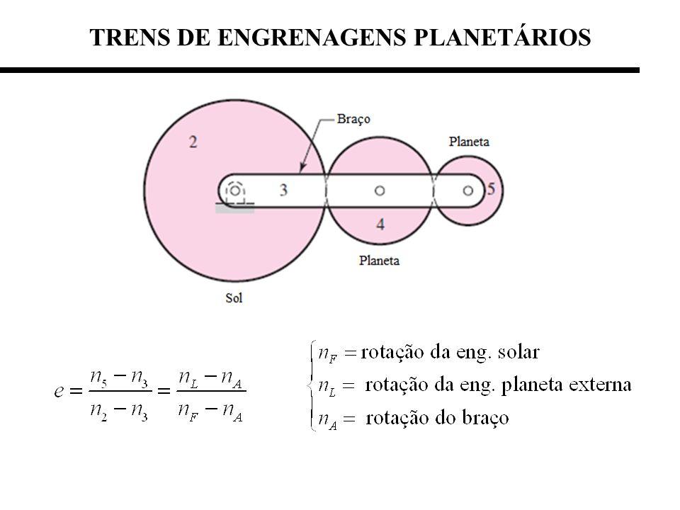 TRENS DE ENGRENAGENS PLANETÁRIOS
