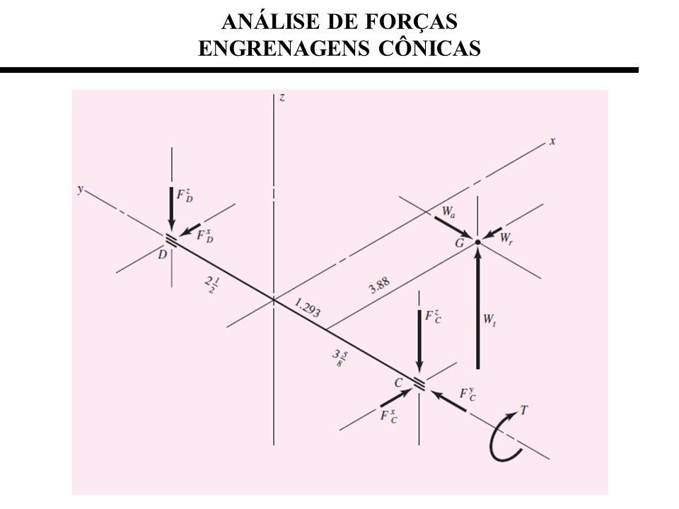 ANÁLISE DE FORÇAS ENGRENAGENS CÔNICAS