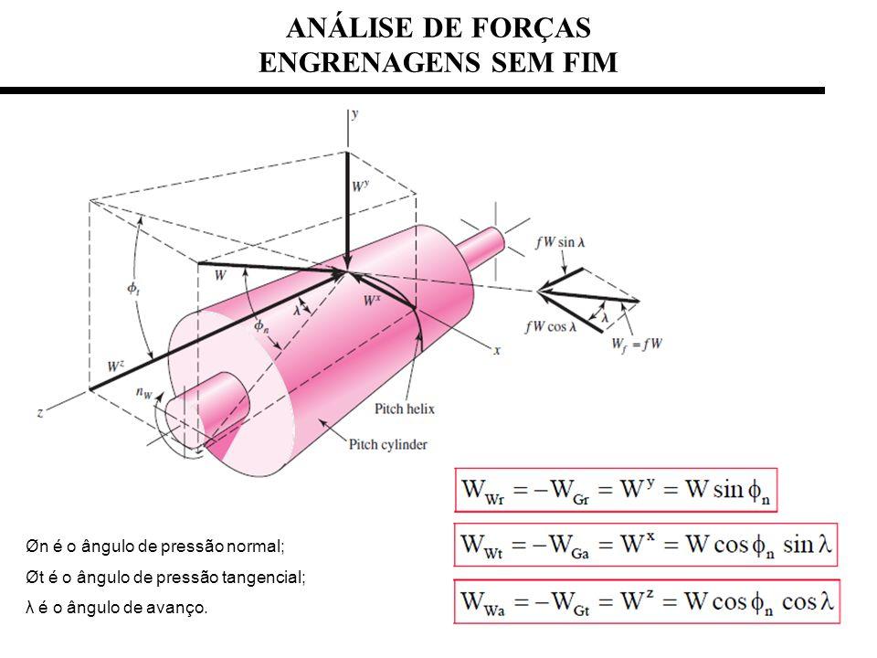 ANÁLISE DE FORÇAS ENGRENAGENS SEM FIM Øn é o ângulo de pressão normal; Øt é o ângulo de pressão tangencial; λ é o ângulo de avanço.