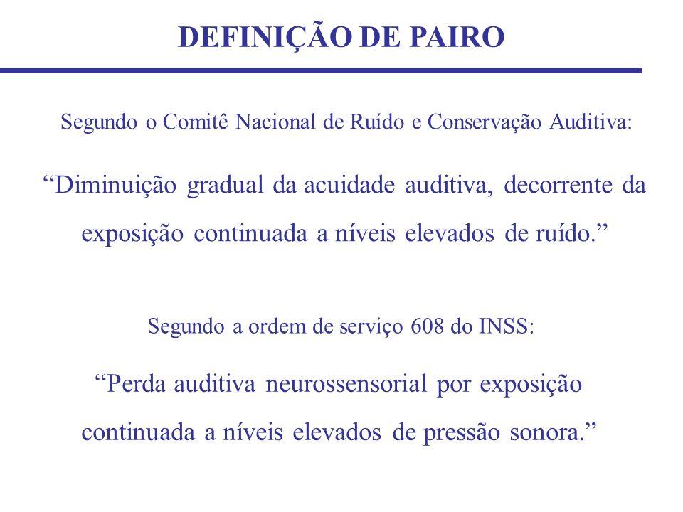 Diminuição gradual da acuidade auditiva, decorrente da exposição continuada a níveis elevados de ruído. DEFINIÇÃO DE PAIRO Segundo o Comitê Nacional d