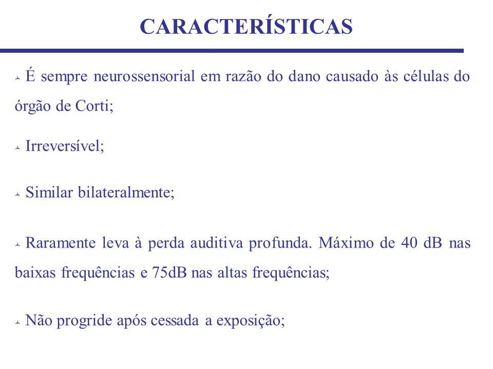 É sempre neurossensorial em razão do dano causado às células do órgão de Corti; CARACTERÍSTICAS Irreversível; Similar bilateralmente; Raramente leva à