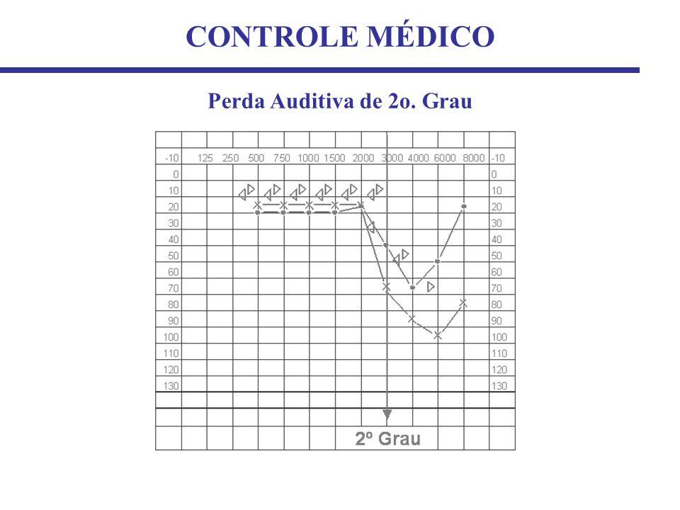 CONTROLE MÉDICO Perda Auditiva de 2o. Grau