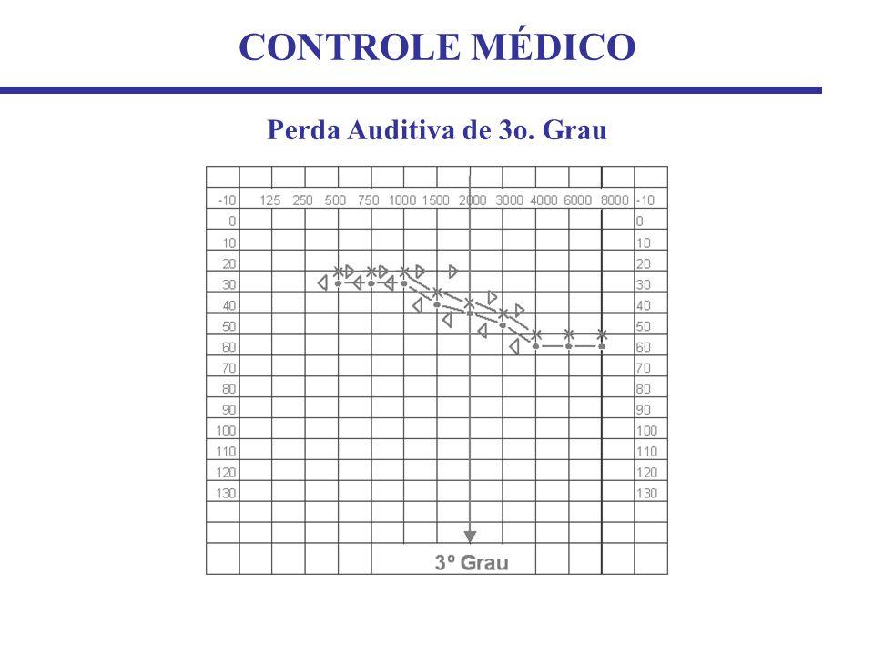 CONTROLE MÉDICO Perda Auditiva de 3o. Grau