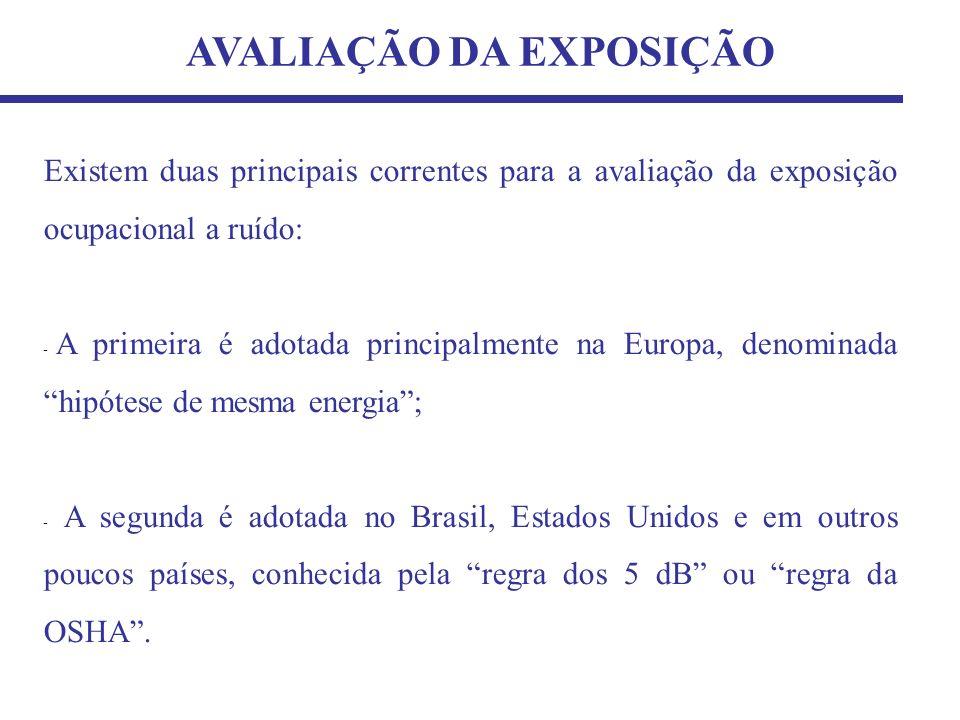 Existem duas principais correntes para a avaliação da exposição ocupacional a ruído: - A primeira é adotada principalmente na Europa, denominada hipótese de mesma energia; - A segunda é adotada no Brasil, Estados Unidos e em outros poucos países, conhecida pela regra dos 5 dB ou regra da OSHA.