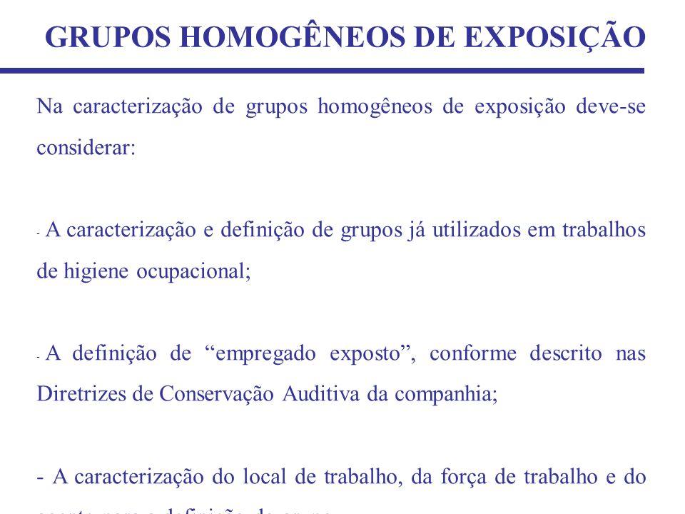 Na caracterização de grupos homogêneos de exposição deve-se considerar: - A caracterização e definição de grupos já utilizados em trabalhos de higiene