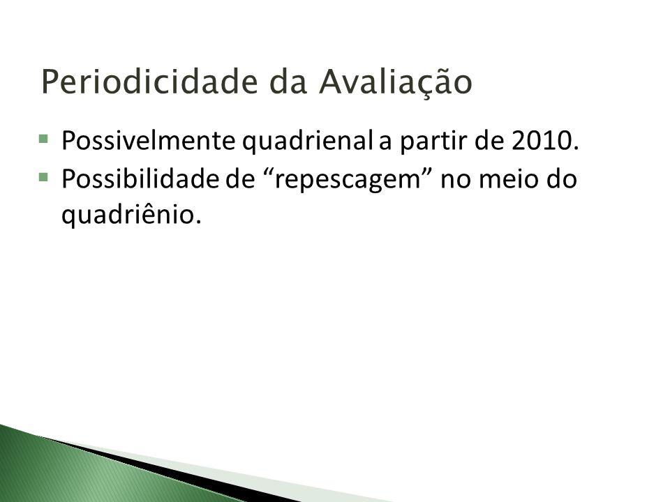 Periodicidade da Avaliação Possivelmente quadrienal a partir de 2010. Possibilidade de repescagem no meio do quadriênio.