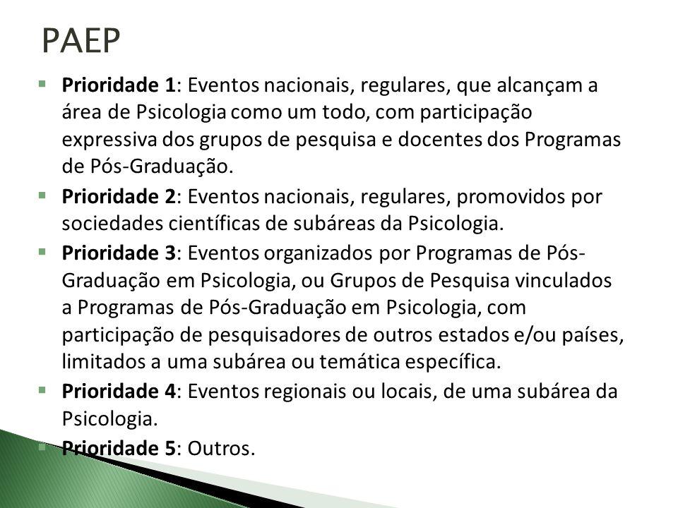 PAEP Prioridade 1: Eventos nacionais, regulares, que alcançam a área de Psicologia como um todo, com participação expressiva dos grupos de pesquisa e