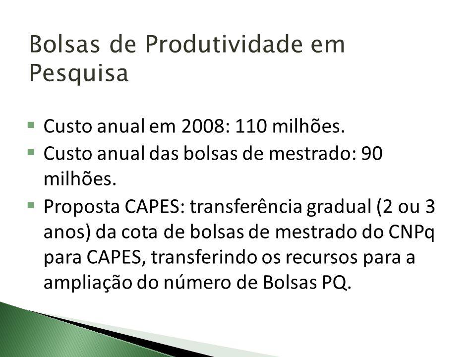 Bolsas de Produtividade em Pesquisa Custo anual em 2008: 110 milhões. Custo anual das bolsas de mestrado: 90 milhões. Proposta CAPES: transferência gr