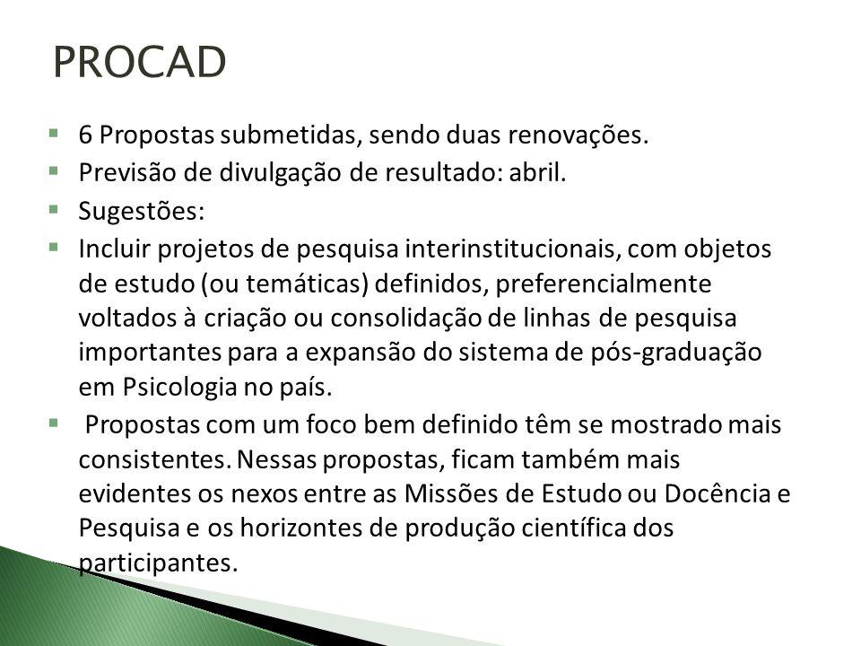 PRODOC Propostas no conjunto do sistema: 744 propostas submetidas.