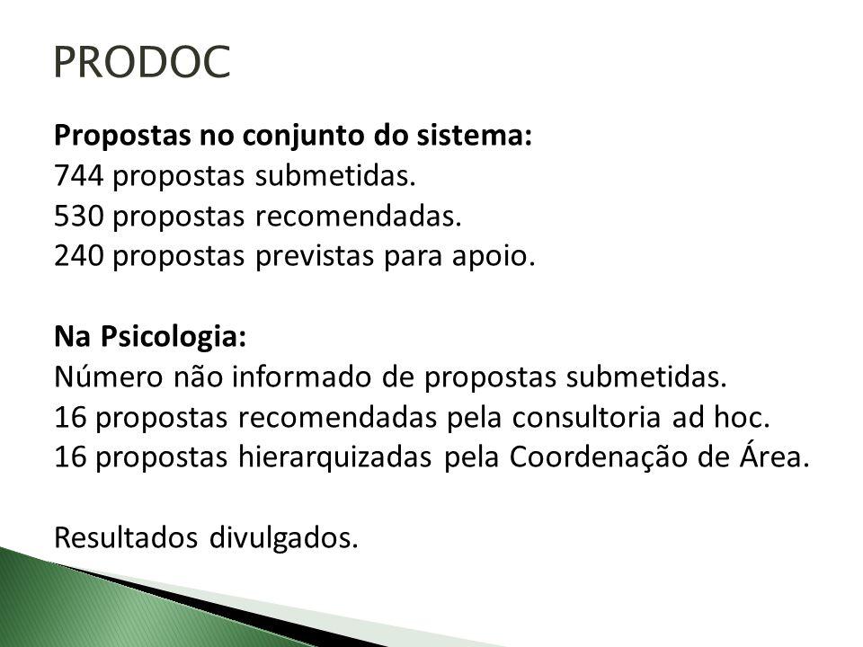 PRODOC Propostas no conjunto do sistema: 744 propostas submetidas. 530 propostas recomendadas. 240 propostas previstas para apoio. Na Psicologia: Núme