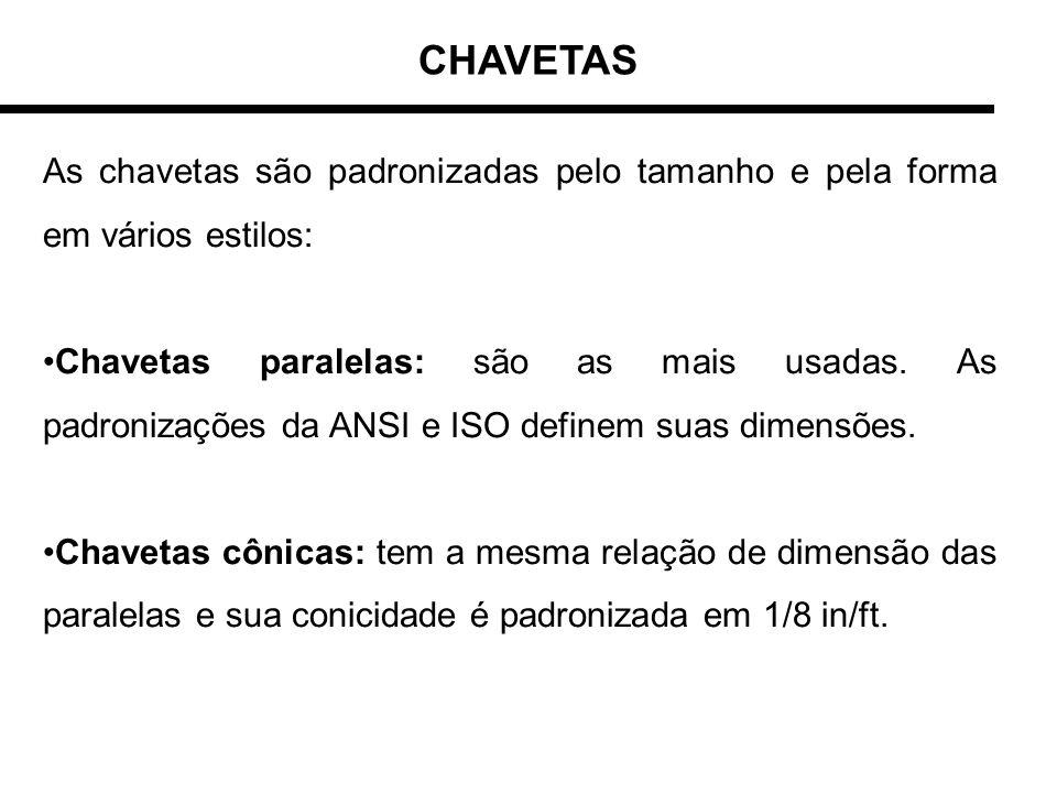 CHAVETAS As chavetas são padronizadas pelo tamanho e pela forma em vários estilos: Chavetas paralelas: são as mais usadas. As padronizações da ANSI e