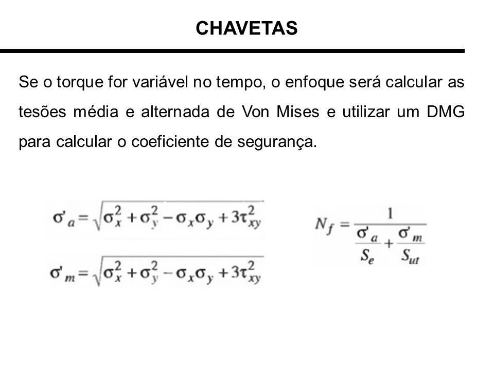 CHAVETAS Se o torque for variável no tempo, o enfoque será calcular as tesões média e alternada de Von Mises e utilizar um DMG para calcular o coefici