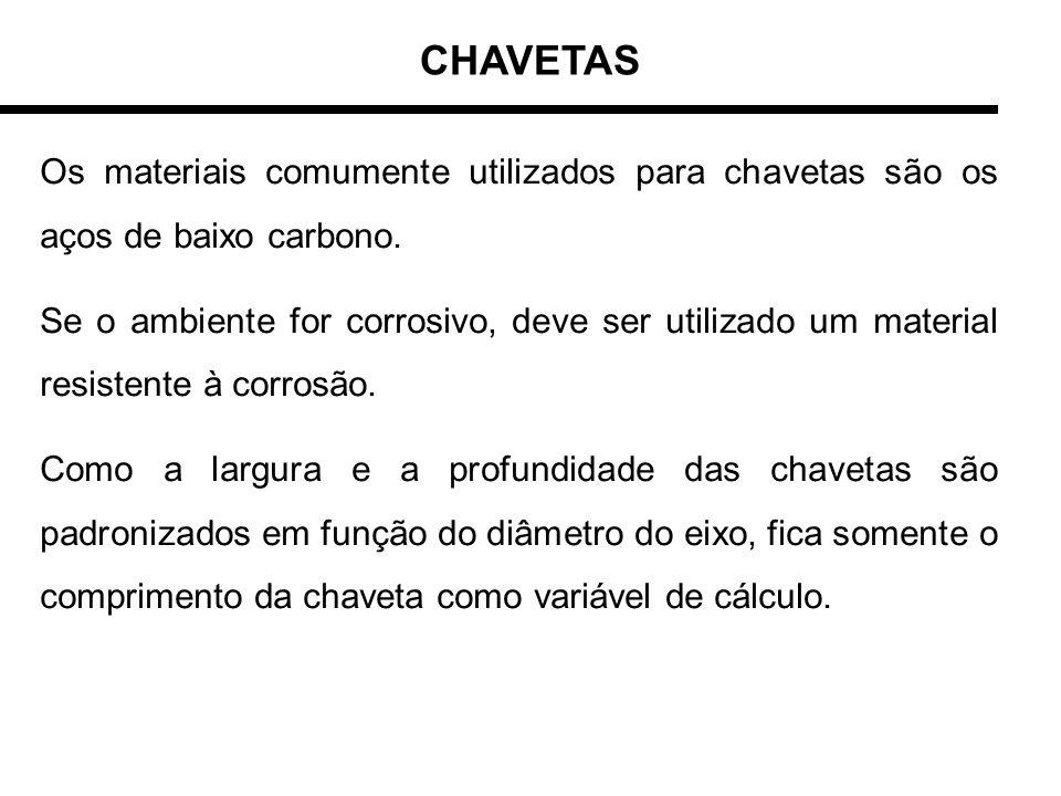 CHAVETAS Os materiais comumente utilizados para chavetas são os aços de baixo carbono. Se o ambiente for corrosivo, deve ser utilizado um material res