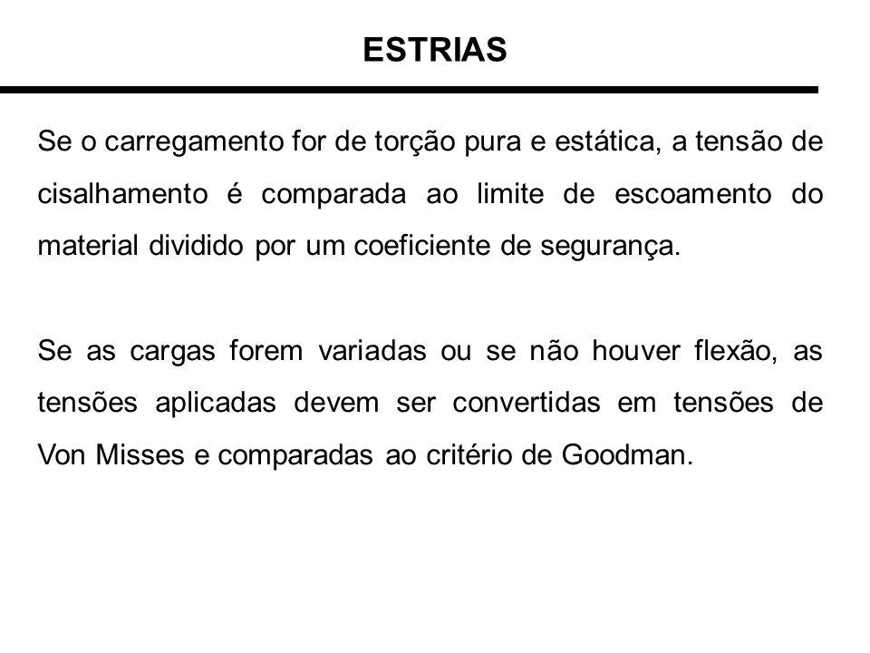ESTRIAS Se o carregamento for de torção pura e estática, a tensão de cisalhamento é comparada ao limite de escoamento do material dividido por um coef