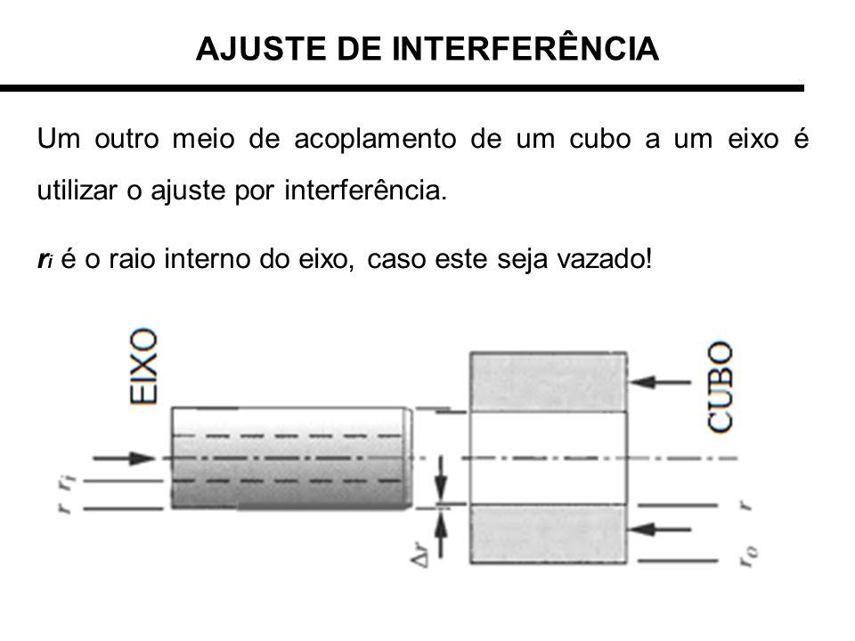 AJUSTE DE INTERFERÊNCIA Um outro meio de acoplamento de um cubo a um eixo é utilizar o ajuste por interferência. r i é o raio interno do eixo, caso es