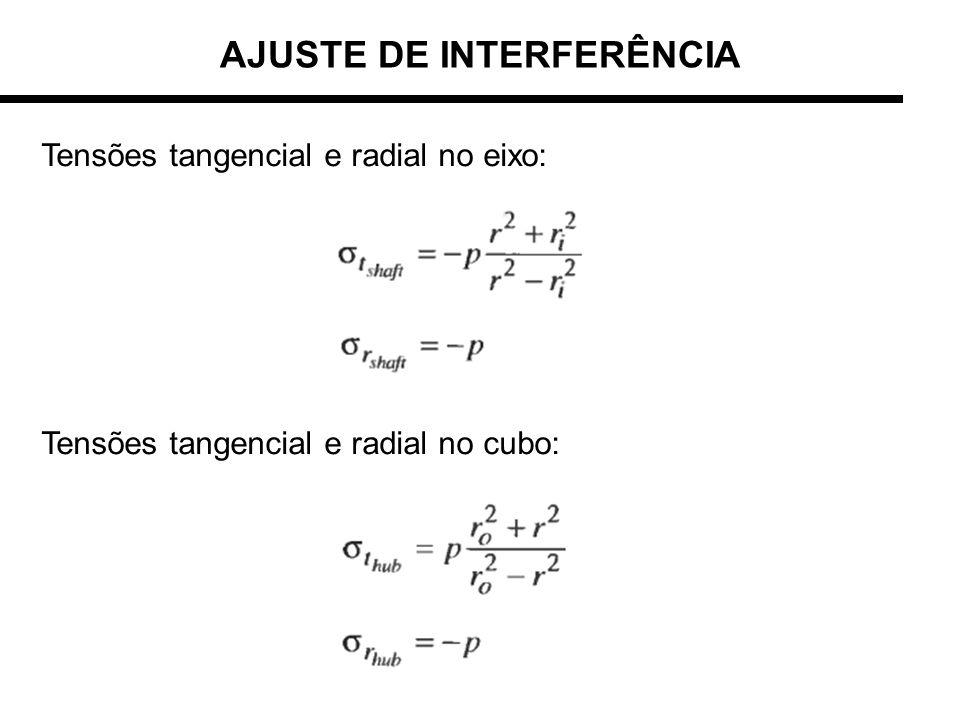 Tensões tangencial e radial no eixo: Tensões tangencial e radial no cubo: AJUSTE DE INTERFERÊNCIA