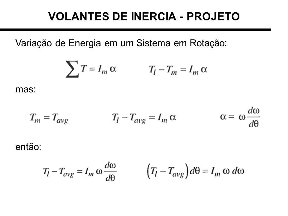 Variação de Energia em um Sistema em Rotação: mas: então: VOLANTES DE INERCIA - PROJETO