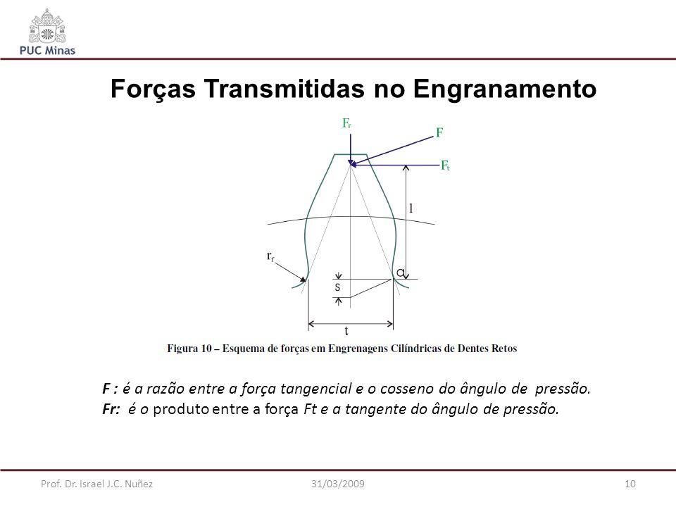 Prof. Dr. Israel J.C. Nuñez31/03/200910 F : é a razão entre a força tangencial e o cosseno do ângulo de pressão. Fr: é o produto entre a força Ft e a